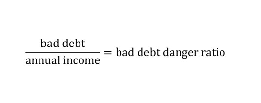 personal-finance-equattion
