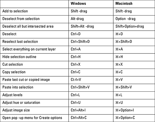 photo-elements-commands