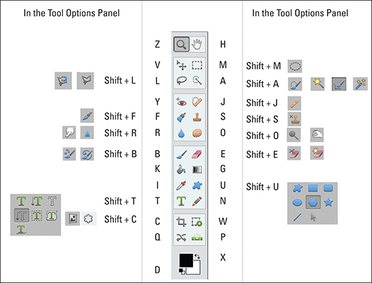 photo-elements-shortcuts