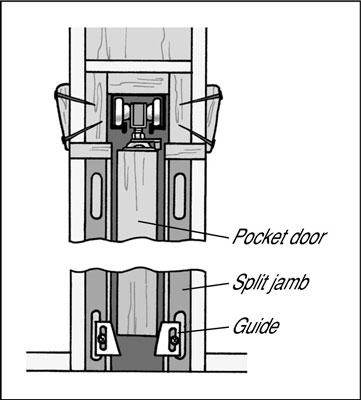 pocket door split jamb guide view