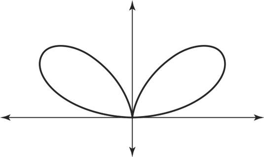 pre-calculus-bifolium