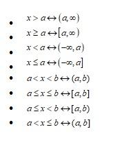 pre-calculus-interval-notation
