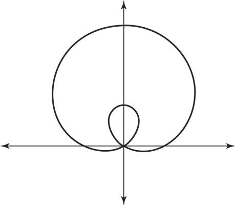 pre-calculus-limacon