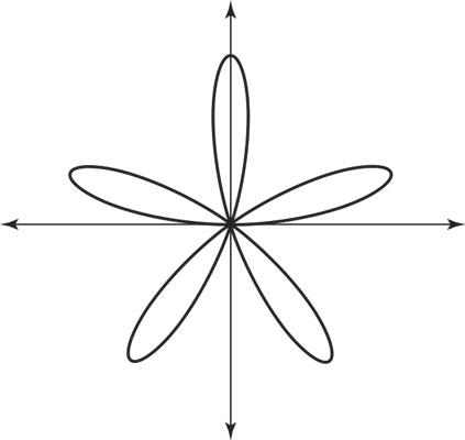 pre-calculus-rose