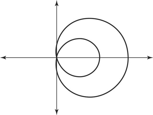 pre-calculus-side-limacon