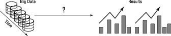 predictive-analytics-2e-enterprise-architecture