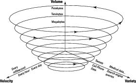 predictive-analytics-2e-big-data