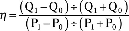 price elasticity of demand formula