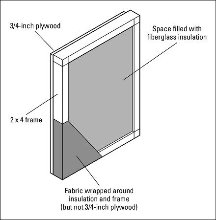 Portable absorbers/reflectors Pro Tools