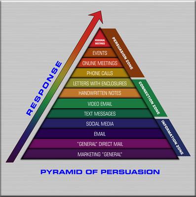 pyramid-real-estate