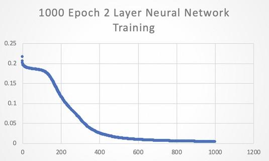 Python Loss function