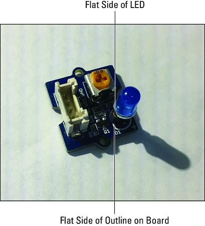 Raspberry Pi LED algined on Raspberry Pi board