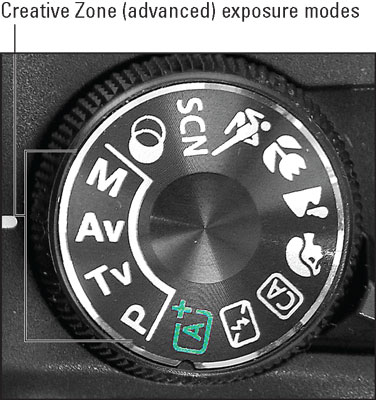 Advance Exposure Modes on the Canon EOS Rebel T7i/800D - dummies