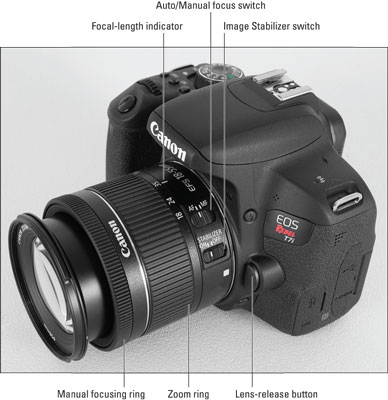 rebel-lens