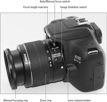 Familiarize Yourself With The Canon Eos Rebel T7 2000d Lens