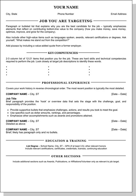Compare And Contrast The 3 Main Resume Formats Dummies