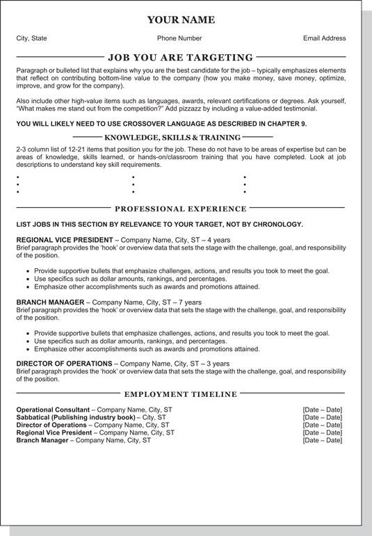 A heavy hybrid resume