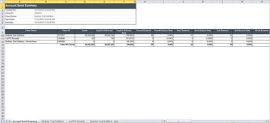 Account Send Summary report