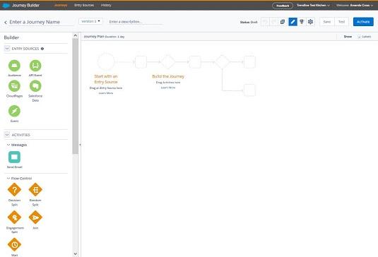 Salesforce Marketing Cloud journey canvas