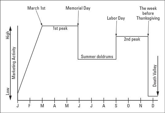 sellhome-calendar