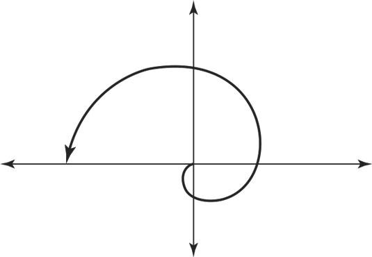 spiral-outward