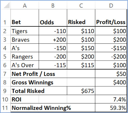 Sports betting functions for excel kelly betting formula