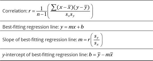 stats-correlation