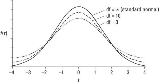 stats-r-df-3