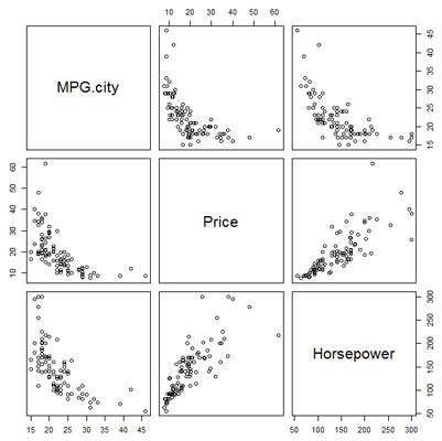 stats-r-plot-matrix