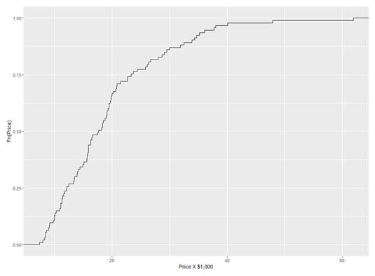 stats-r-price-data
