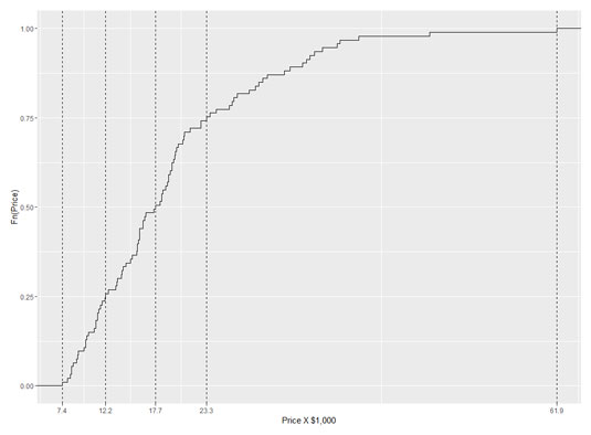 stats-r-quartile