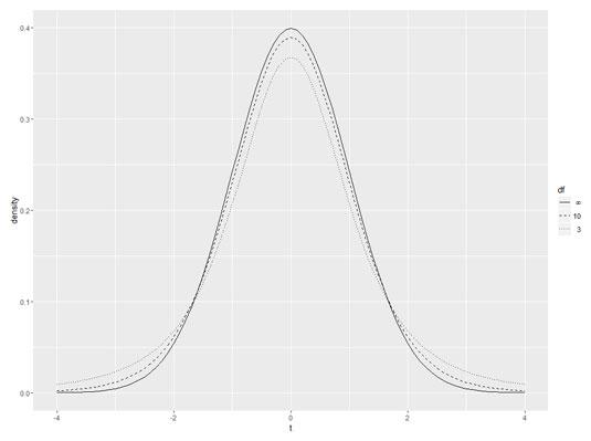 stats-r-rearranged