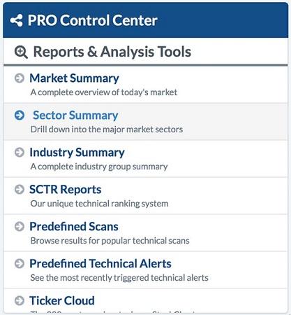Pro Control Center stocks