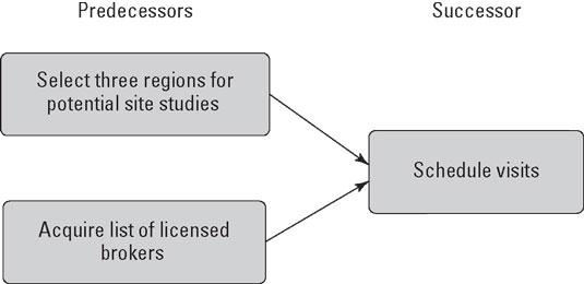 supply-chain-diagram