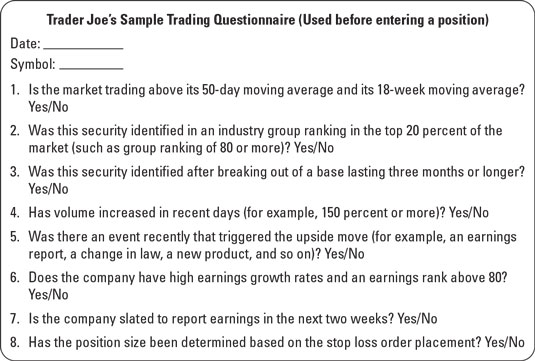 swing trading questionnaire