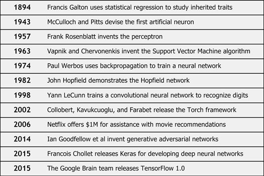 tensorflow-developments