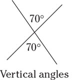 vertical-angle-feature