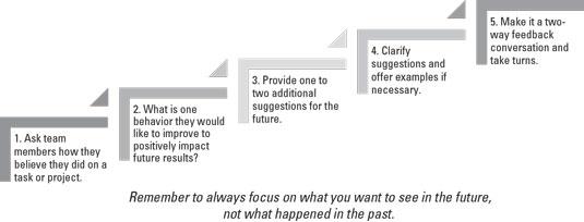 virtual-teams-feedback