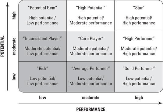 virtual-teams-matrix