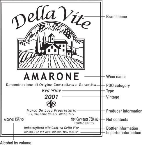 wine-european-label