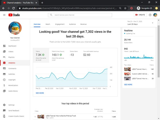 Getting Started with YouTube Analytics - dummies